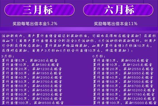 """京都贷:解读""""网贷延期""""p2p监管成效明显,倒逼行业净化!"""
