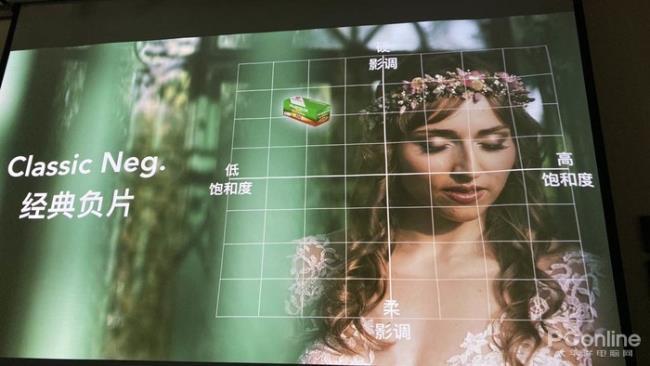富士无反X-Pro3实拍照:不愧为富士经典胶片,最好的宣传照