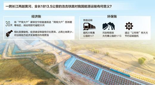 北煤南运大动脉开通 浩吉铁路规划年运输能力达2亿吨