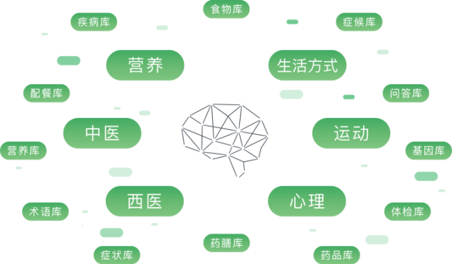 小明医声智能机器人
