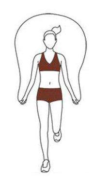 跳绳减肥真的可取吗?