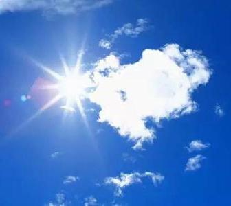 养生大世界——夏季常备中暑药清单来了