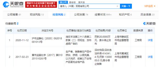 香奈儿(中国)贸易有限公司因发布虚假广告被行政处罚20万
