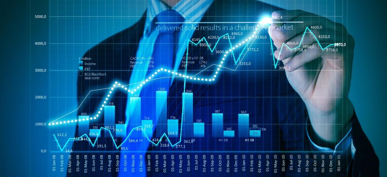A股下半年或将仍以震荡为主,财富增值建议稳健新模式
